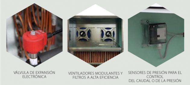 LMF HPH Recuperacion de calor con Circuito frigorífico integrado