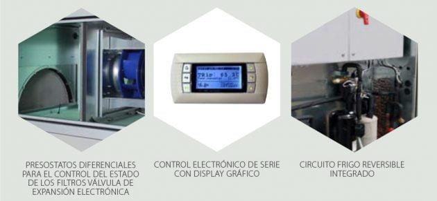 LMF HPR Recuperacion de calor con Circuito frigorífico integrado