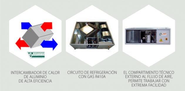 LMF RFM Recuperación de calor con Circuito frigorífico integrado