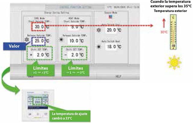 mhi ajuste automático de la temperatura modo refrigeracion