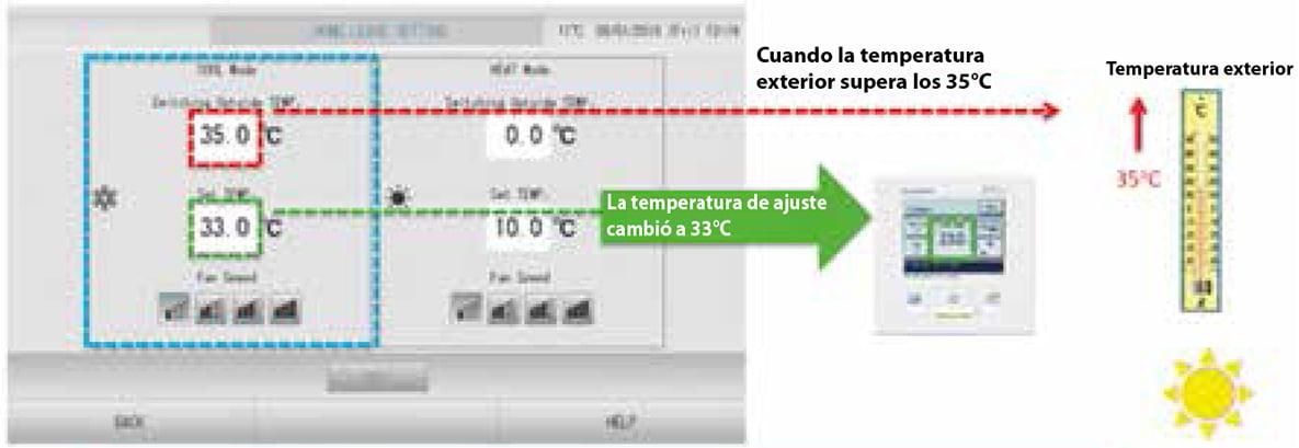 mhi funciones de ahorro de energia modo refrigeracion