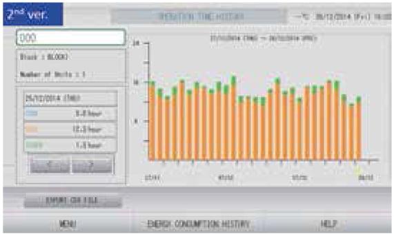 mhi Consolas Centrales Pantalla Tactil historico de tiempo de funcionamento de cada equipo diferenciando modo