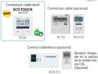 Unidades interiores KX Split Techo FDE