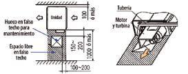 mhi Unidades interiores KX Split Conductos